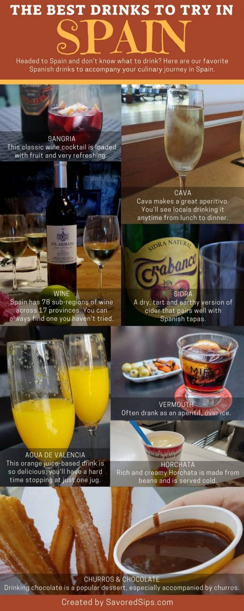 Wondering what to drink in Spain? Make sure you try these popular drinks.